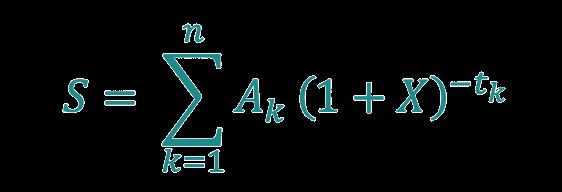 Vzorec výpočtu RPSN